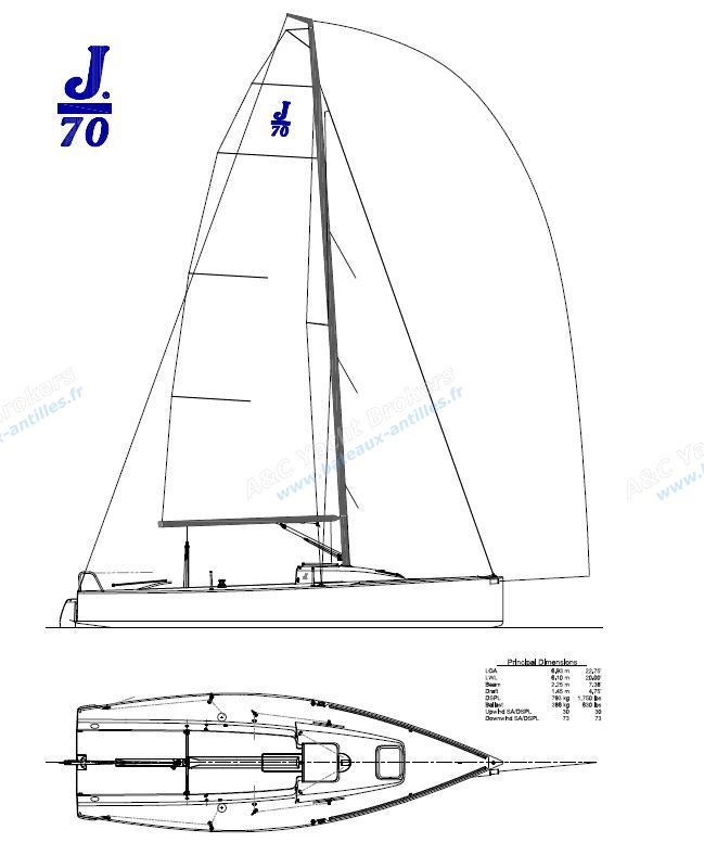 J 70: J-Boats - J-Composites J 70 Sailing Monohull on Boats