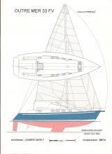 Meta Outremer 33 : Sails plan