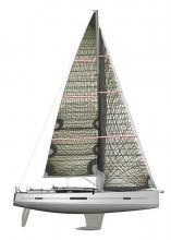 Dufour 520 Grand-Large : Sail plan